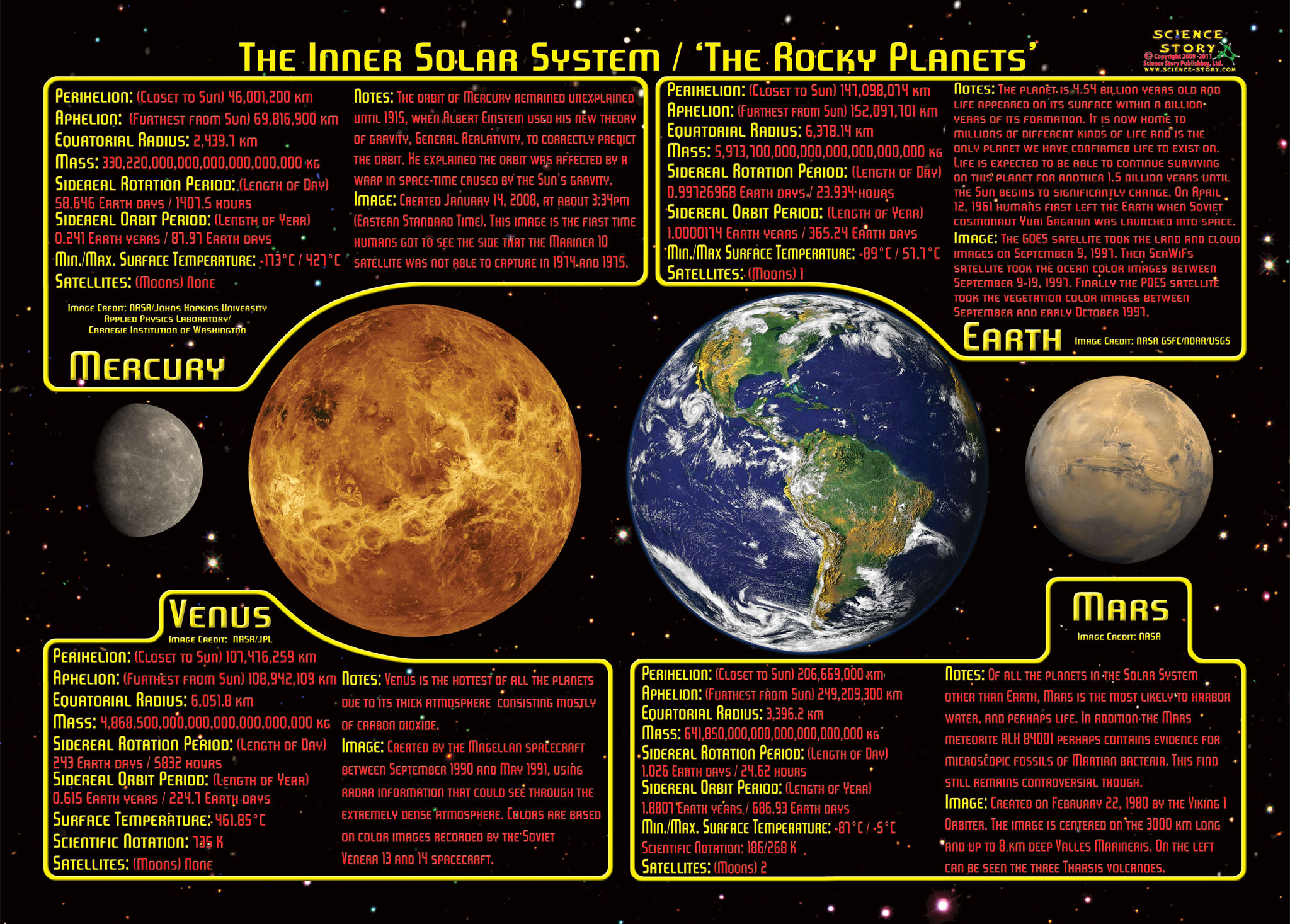 information about the inner planets - photo #5