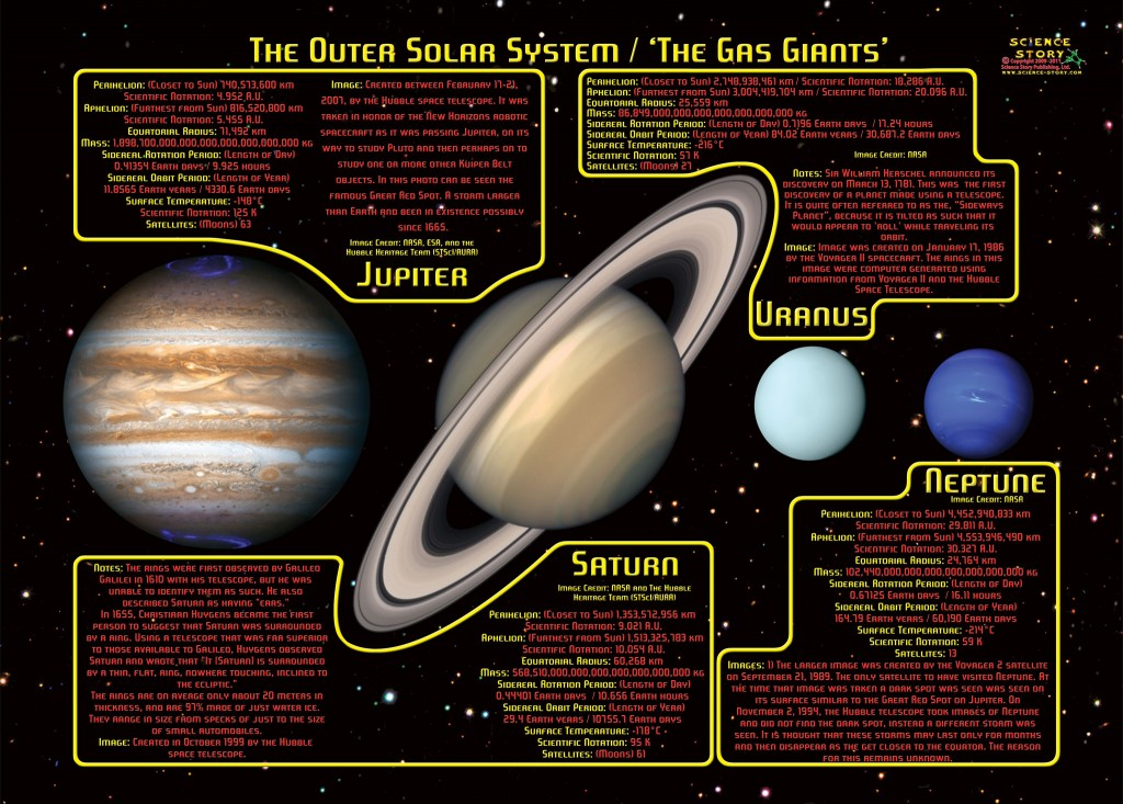 outer-solar-system-poster
