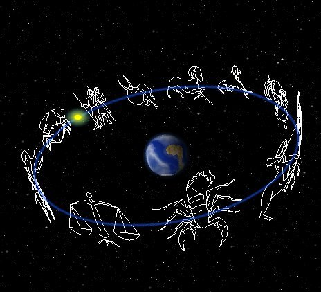 zodiacconstellationsEARTH
