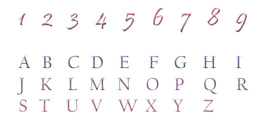 NumerologyAlphabet