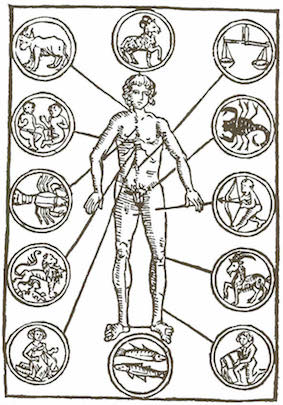 15th-century-zodiacal-man